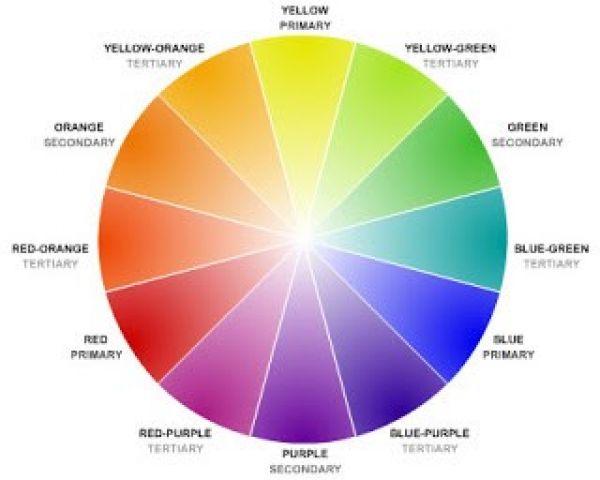 องค์ประกอบสี