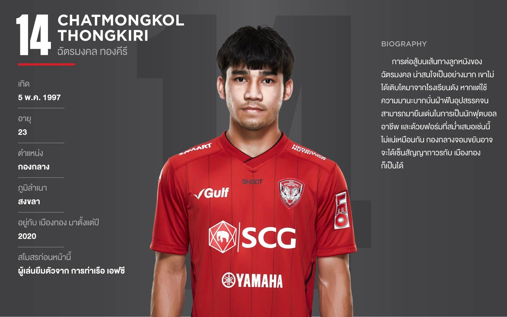 Muangthong United | ฉัตรมงคล ทองคีรี
