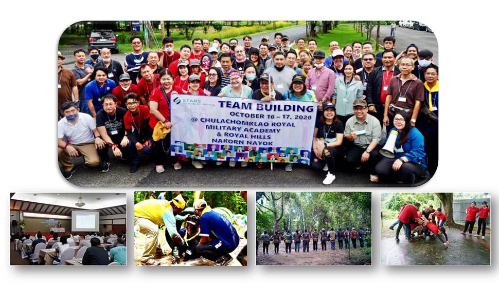Team Building Activities 2020