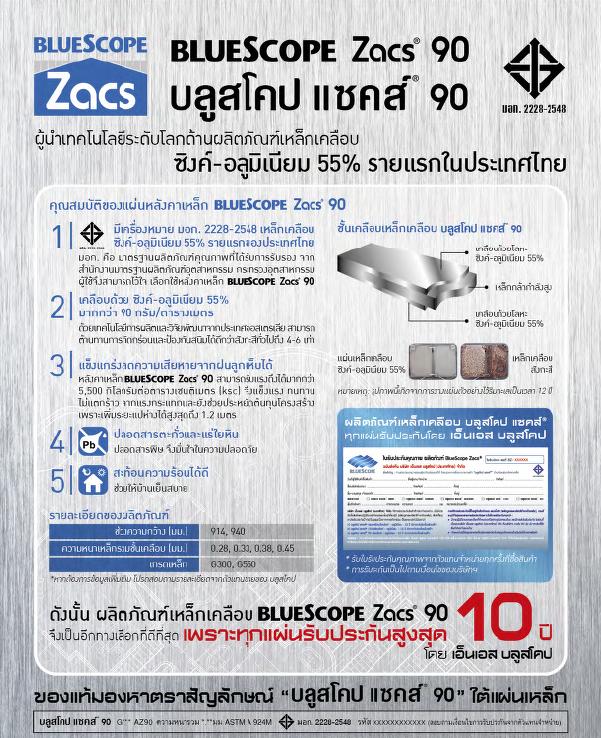 Zacs90
