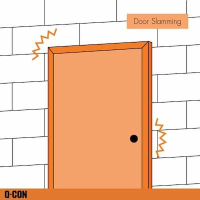 Door Slamming Test