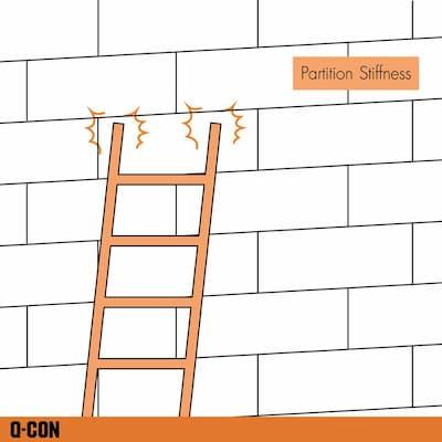 Partition Stiffness