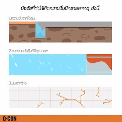 ปัจจัยที่ทำให้เกิดความชื้น