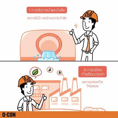 การจัดการน้ำและน้ำเสีย_การปล่อยก๊าซเรือนกระจก