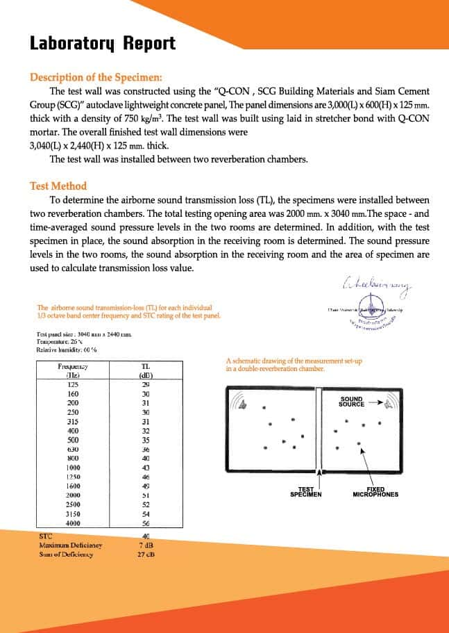 ผลทดสอบ Q Sound Barrier