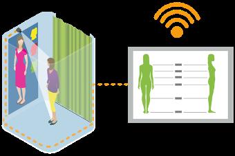 ทำความรู้จักกับ 'Image Processing'<br/>เทคโนโลยีที่มีบทบาทสำคัญในอุตสาหกรรม 4.0