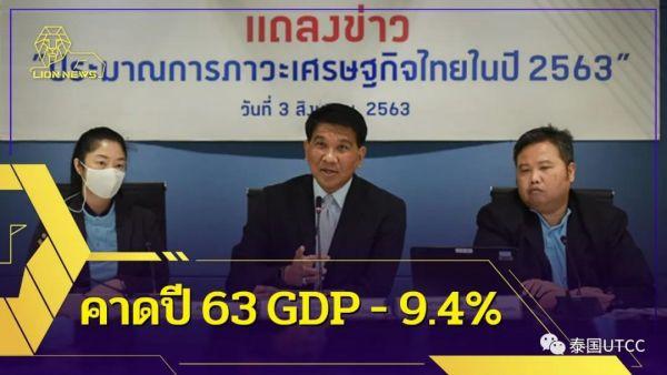 泰国商会大学将2020年GDP预估增速从负4.9%-3.4%调整至负9.4%,指出新冠疫情给经济造成了2万亿损失