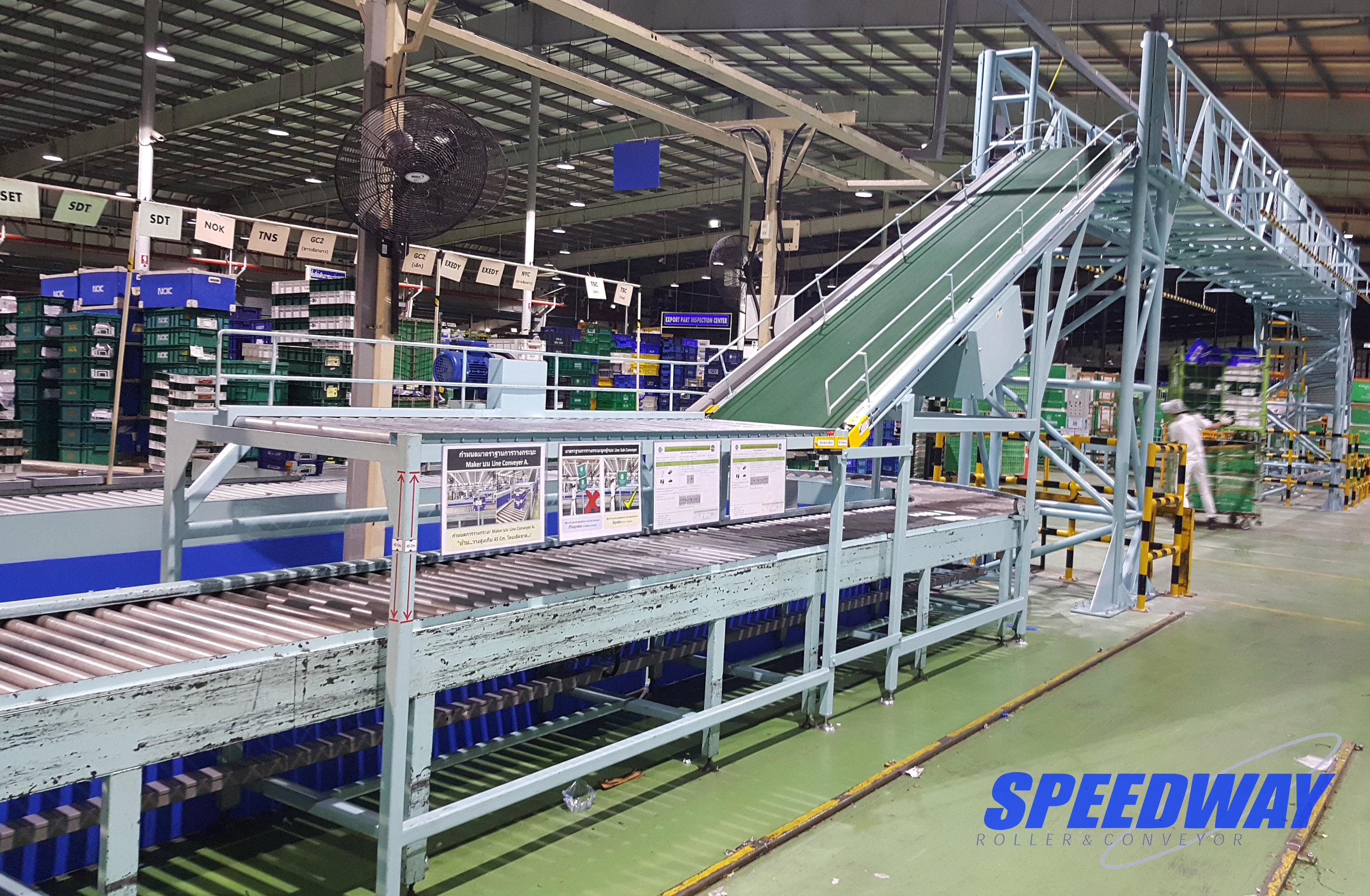 system conveyor